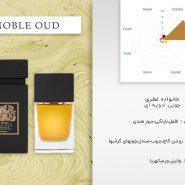 عطر مردانه دلئون (De Leon) مدل نوبل عود (Noble Oud) حجم 100ml